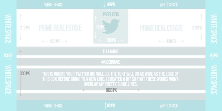 Twitters Site Design Updates And Profile Header Dimensions - dustn.tv