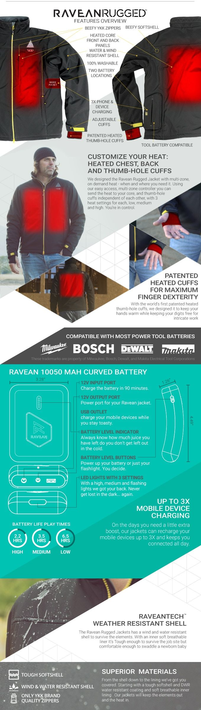 RUGGED | Off-Road, All Terrain, Any Weather Heated Jacket by Ravean Team — Kickstarter