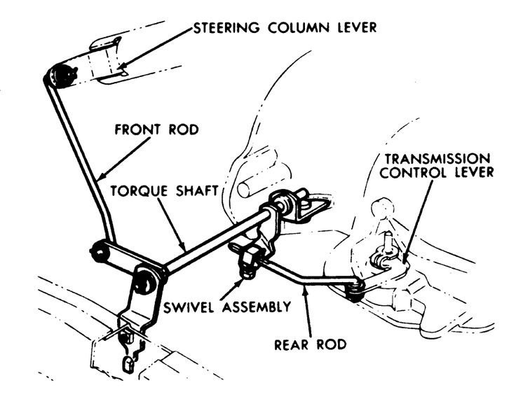 automatic transmission linkage adjustment for 65 chevy