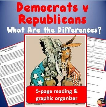 Democrats v Republicans – What are the Differences? This purchase includes a 5-page reading about the differences between the two major political parties; the Democrats and the Republicans. It reviews the different ideologies in the following issues; the economy, taxes, social issues, foreign policy & national security, entitlements, the environment and government spending. As the students read the handout, they complete a corresponding chart and review questions.