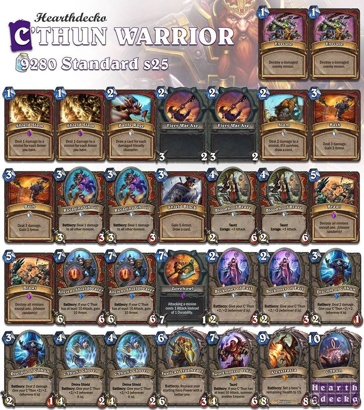 Which class is your favorite for C'Thun? Find more decks on hearthdecko.com #Hearthstone