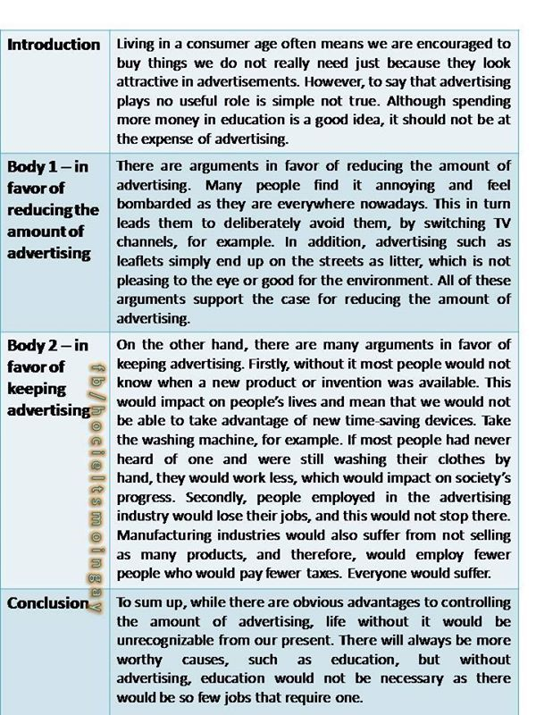 advertising essay ielts The major problem students face for their task-2 essay is getting ideas   popular consumer goods reflect the power of advertising and not the.