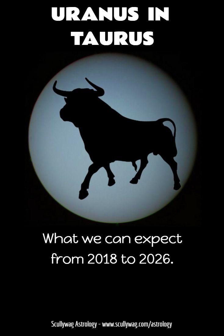 Uranus in Taurus – 2018 to 2026 | blog posts | Zodiac signs