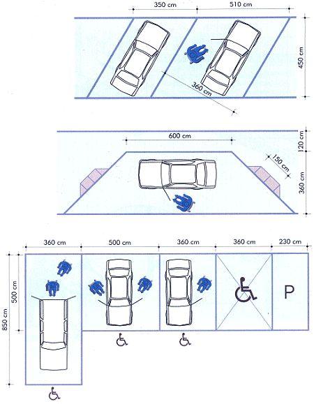 Znalezione obrazy dla zapytania wymiary miejsca parkingowego