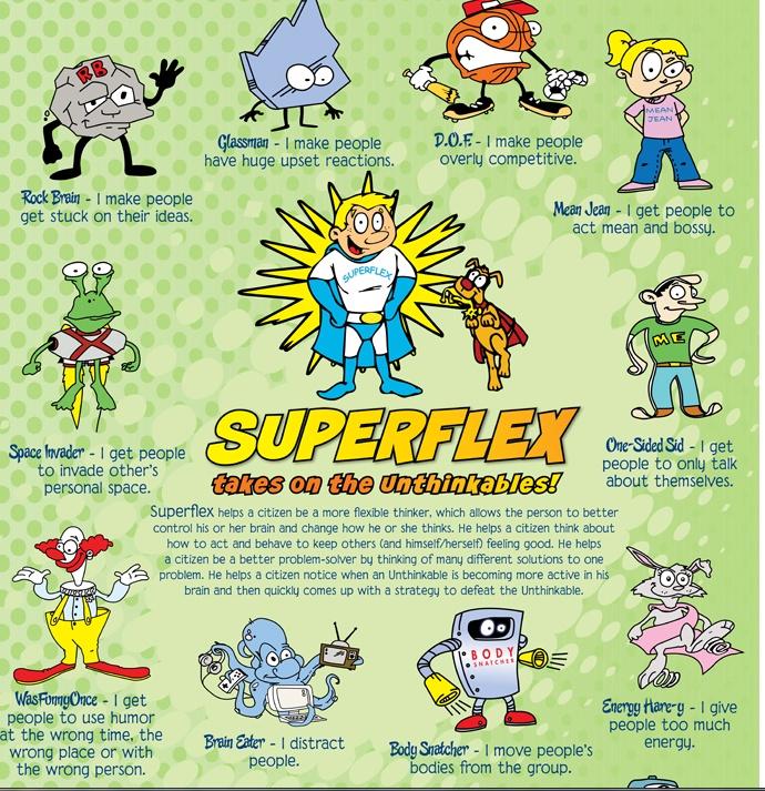 Image result for superflex