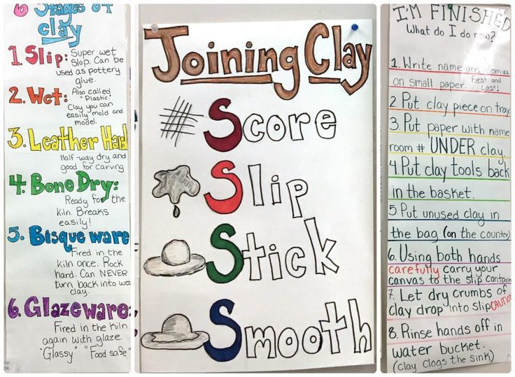 How to Successfully Open a Clay Center in a Choice-Based Classroom