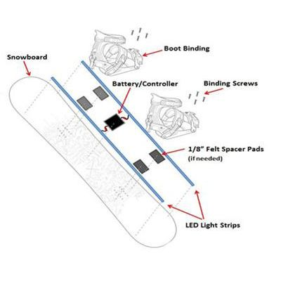 LED Snowboard KIT attachment