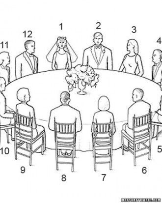 #Reception seating charts #tips and tricks.