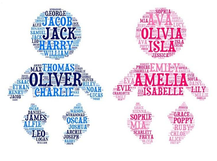 Here's the most recent set of official statistics showing the 100 most popular baby names in England and Wales for 2015, from the Office for National Statistics