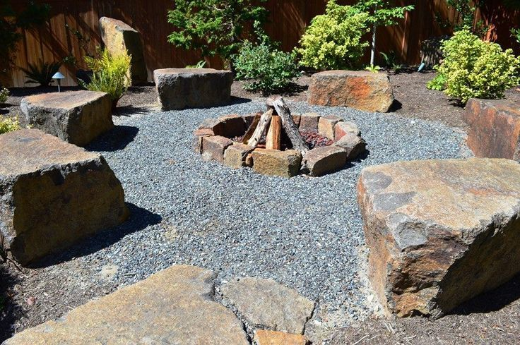 Pin On Outdoor Room