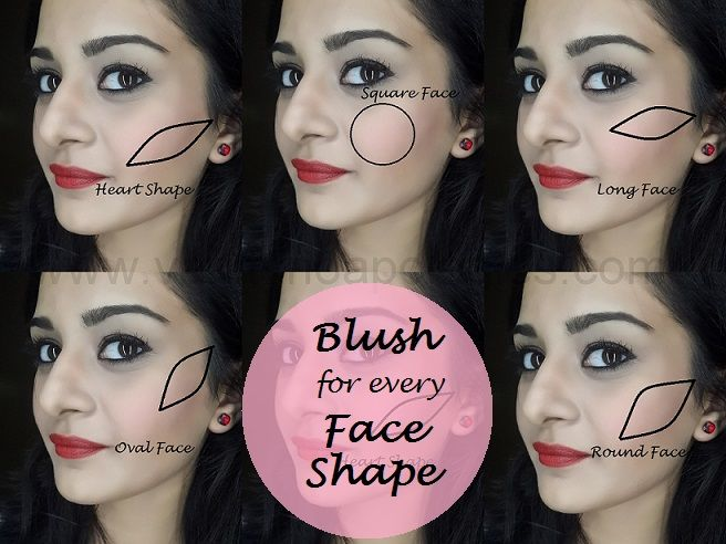 how to apply blush for different face shapes tutorial ...