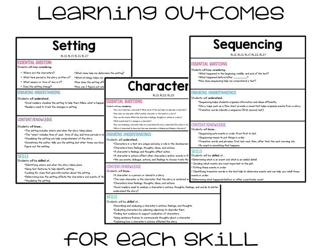 Teaching Comprehension Strategies and Skills