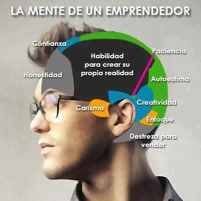 """""""Cambia tu mentalidad de empleado a emprendedor"""" http://luisydaniela9.empowernetwork.com/blog/cambia-tu-mentalidad-de-empleado-a-emprendedor"""