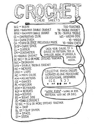 Crochet Cheat Sheet