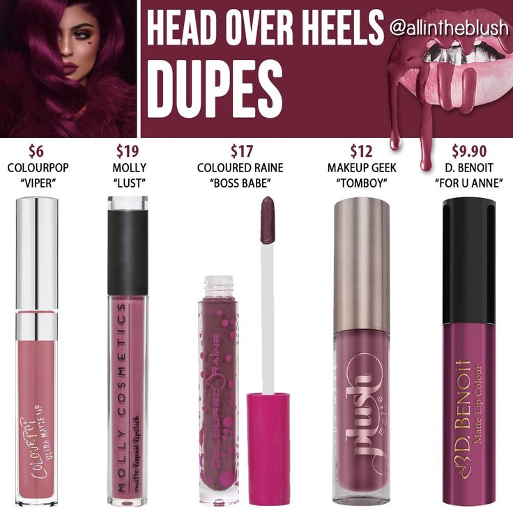 Kylie Cosmetics Head Over Heels Lipstick Dupes [Valentine's Day Collection]