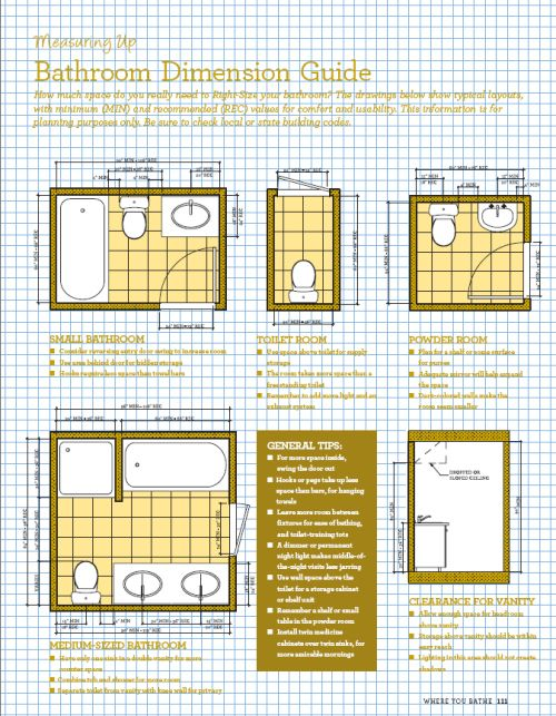 measure up bath dimensions