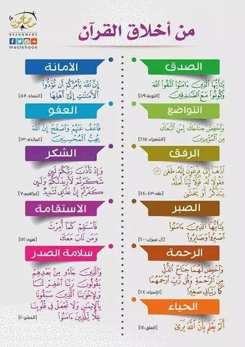 اخلاق اهل القرآن