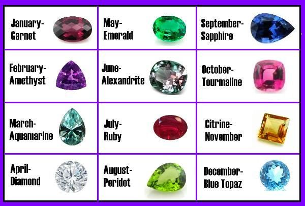 1000+ images about BIRTHSTONES on Pinterest