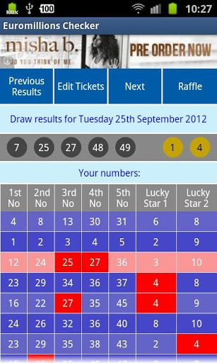 If you play the same numbers on the Euromillions Lottery each week or even if you use different numbers each week this app will check them for you.<p>It allows you to store as many or as few tickets as you like.<p>Touch the ticket to find out how much you've won.<p>You can also store your UK Millionaire Raffle numbers. These will be checked when you switch to the Raffle screen in the app, winners being highlighted in green.<p>No need to plough through screens selecting which Lottery you're…