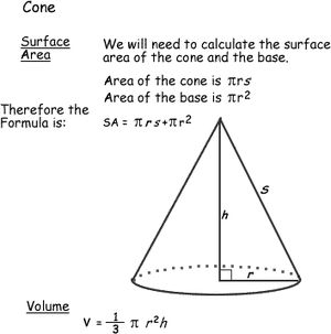 Know The Surface, Area, and Volume Formulas for Geometric Shapes: Surface Area and Volume of a Cone