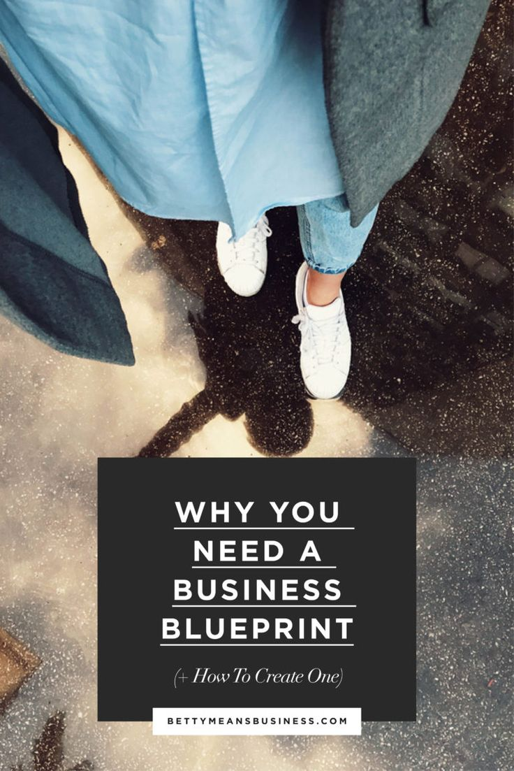 Why You Need A Business Blueprint (And How To Create One) | Creatives | Coaches | Freelancers | Solopreneurs