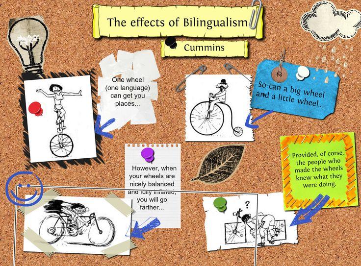 Cognitive advantages of multilingualism