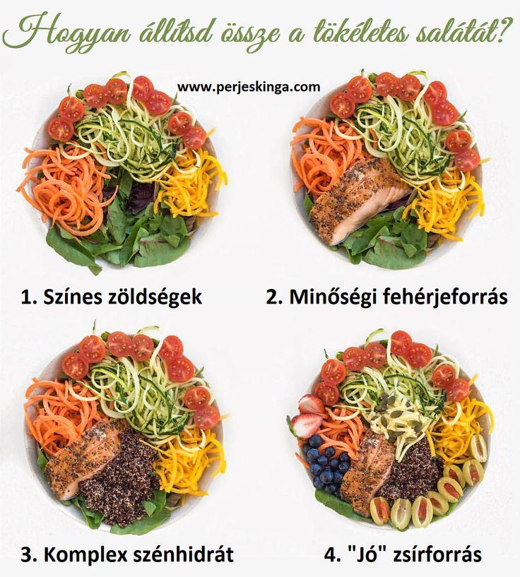 Hogyan állítsd össze a tökéletes salátát? || www.perjeskinga.com