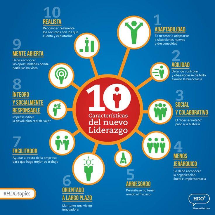 10 características del nuevo liderazgo #infografia