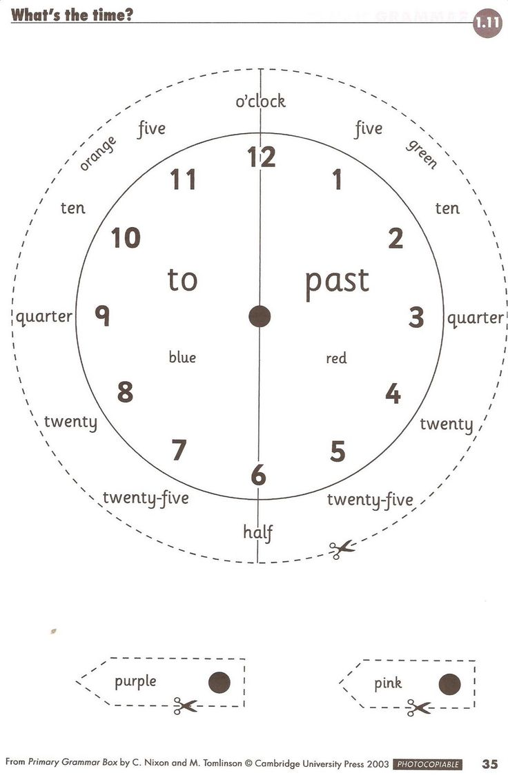 telling time 6th grade | Telling the time worksheet | Free Math Worksheets                                                                                                                                                     More