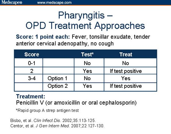 pharyngitis symptoms - Google Search                                                                                                                                                     More