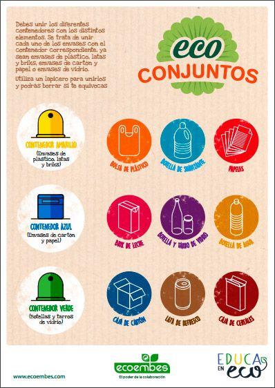 Materiales de EducaEnEco, una iniciativa de ecoembes para ayudarnos a mejorar.