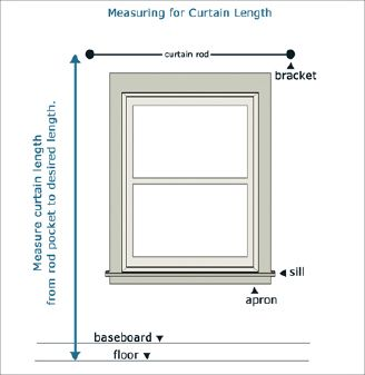 Curtains Ideas common curtain sizes : 17 Best ideas about Curtain Length on Pinterest | Hanging curtain ...