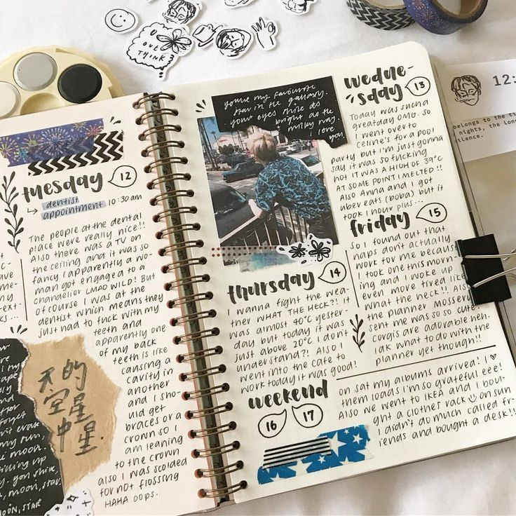 Bullet Journal Ideen, Kunstzeitschrift Inspiration…