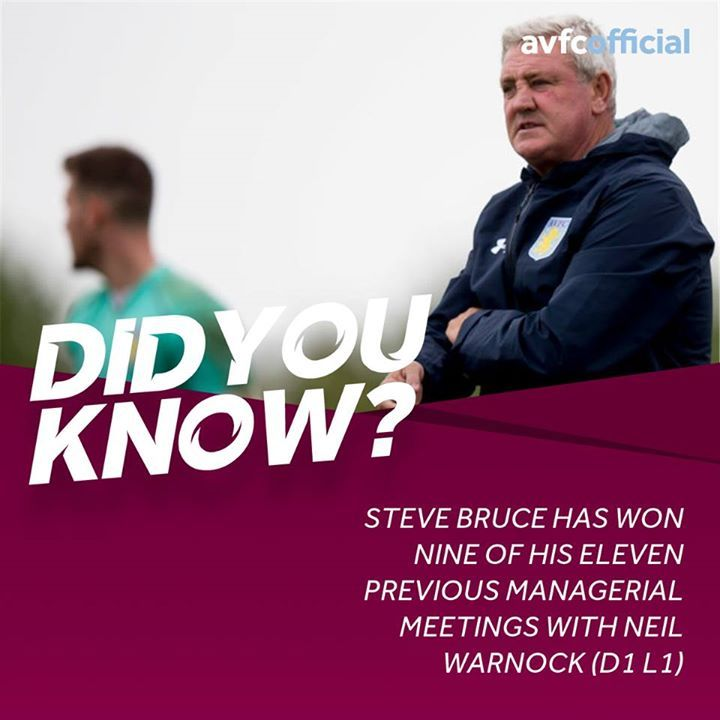 📈 The boss boasts an impressive record against Neil Warnock as we look ahead to tomorrow's fixture against Cardiff City Football Club...  #PartOfThePride #AVFC #fashion #style #stylish #love #me #cute #photooftheday #nails #hair #beauty #beautiful #design #model #dress #shoes #heels #styles #outfit #purse #jewelry #shopping #glam #cheerfriends #bestfriends #cheer #friends #indianapolis #cheerleader #allstarcheer #cheercomp  #sale #shop #onlineshopping #dance #cheers #cheerislife…