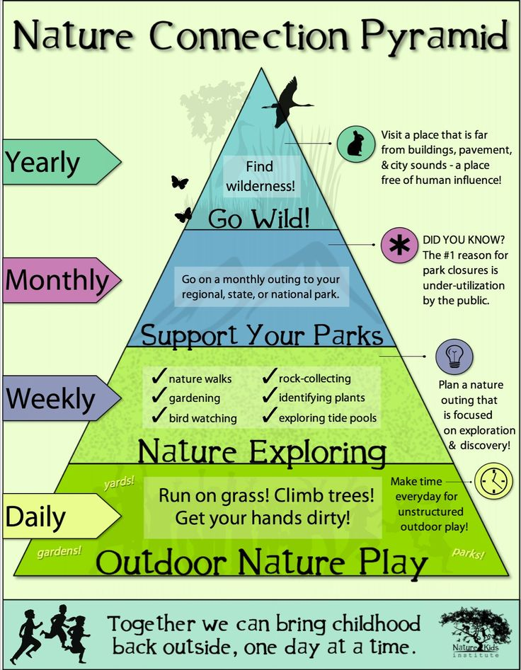 How to Increase Your Kids' Connection to Nature (Even if You Live in the Burbs)