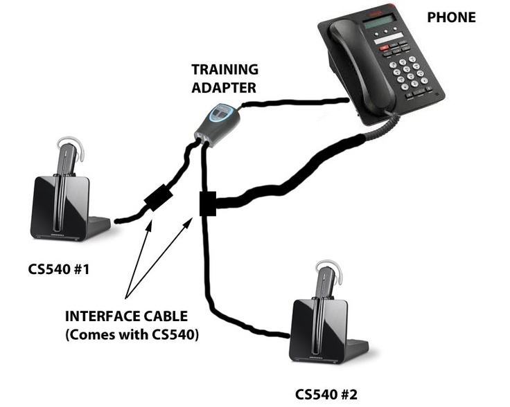 Check This Installation Instructions For Wireless Training