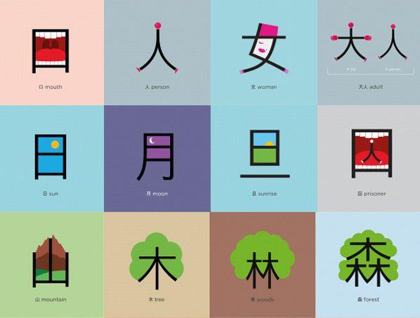 Com esse método inovador, aprender Chinês virou brincadeira