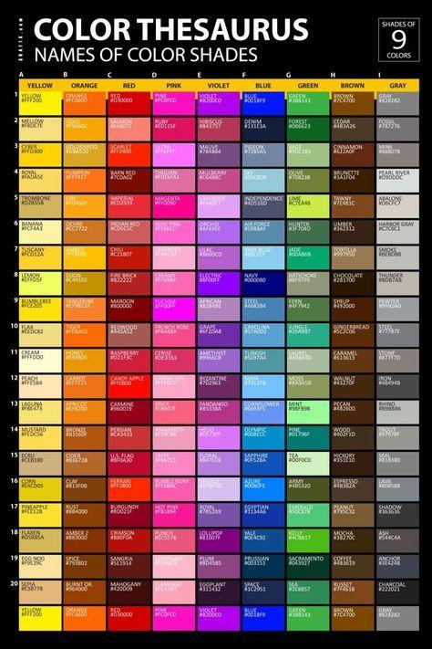 Color Shades Names Poster Paint Colors Pinterest Color