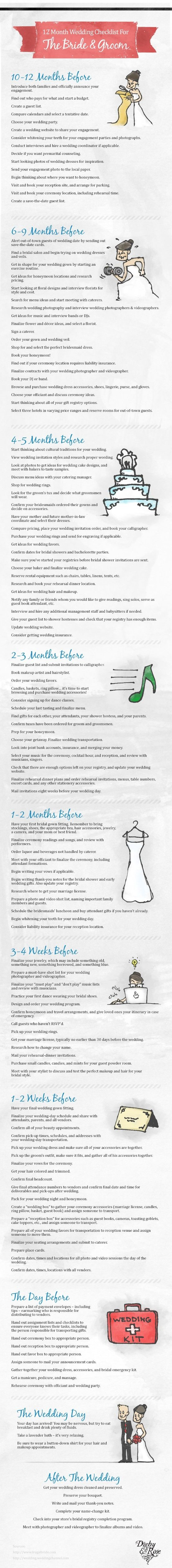 Wedding checklist- 12 months out through to the days after - NOTE: I'd make a few adjustments to this: No massage day before wedding...it won't work you'll be too tense. Keep trying on your dress frequently in the weeks leading up to the wedding in case you've lost weight - you want to leave plenty of time for alterations if necessary.