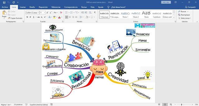 Mapa Mental En Word Mapas Mentales De Matemáticas Ejemplos De Mapas Mentales Como Hacer Mapas Mentales