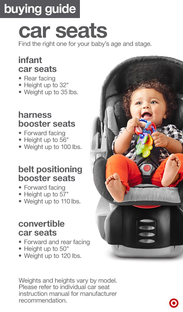 Baby's coming! The first piece of gear you'll need is an infant car seat. Here's the cheat sheet for ages birth to four. Start by determining the type you need based on your child's weight and height, then browse models for attributes you love like foam support, safety and easy installation features. For car seats, consider something that's also compatible with a stroller for easy transitioning between walks and the car.