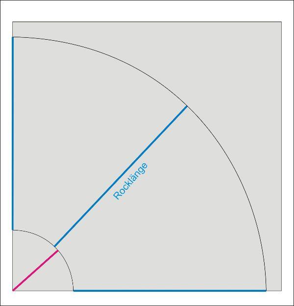 machwerk: MMM: Ein (Halb-) Tellerrock mit Anleitung