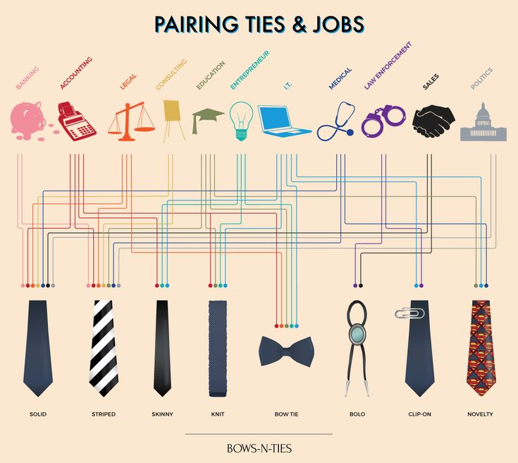 Matching Neckties to Job Professions  | Everything You Need To Know