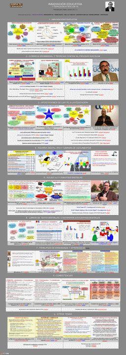 Selección de documentos de Pere Marquès sobre Innovación Educativa y Técnicas Didácticas con TIC