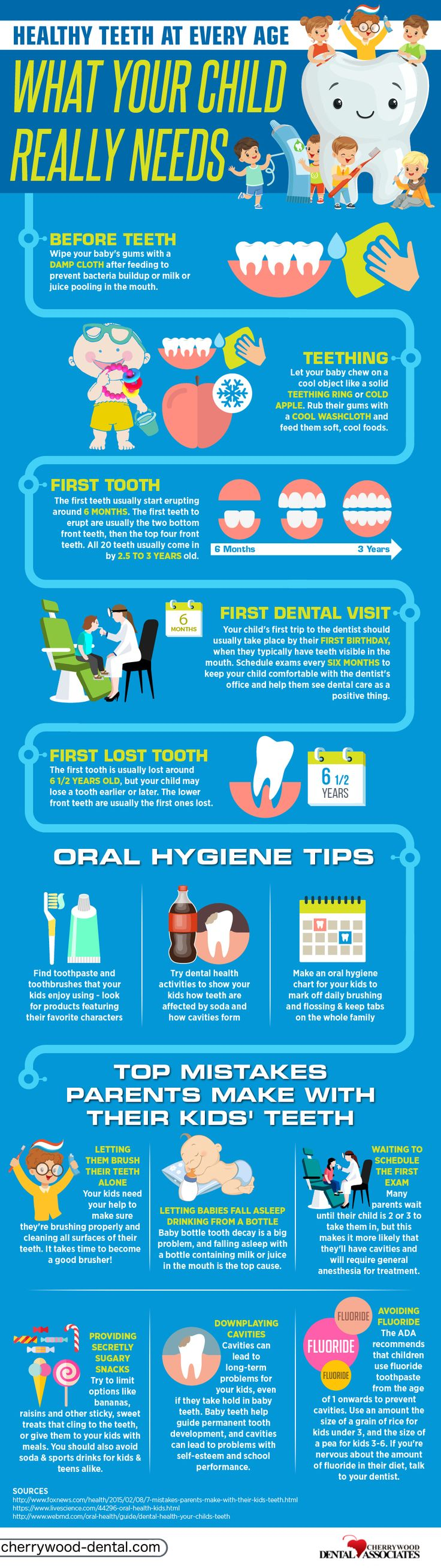 The Quickest & Easiest Way to Help Your Kids Avoid Cavities #blog #kids #cavities #teeth #health