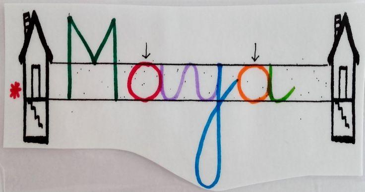 Les 25 meilleures id es de la cat gorie ecrire chiffre en for Poignet de porte en anglais