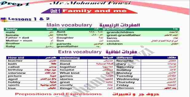 مذكرة لغة انجليزية للصف الاول الاعدادى ترم اول 2021 لمستر محمد فوزى Vocabulary Lesson The Unit
