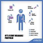 OT propose Flybuy, une gamme complète de wearables pour des paiements mobiles et sécurisés
