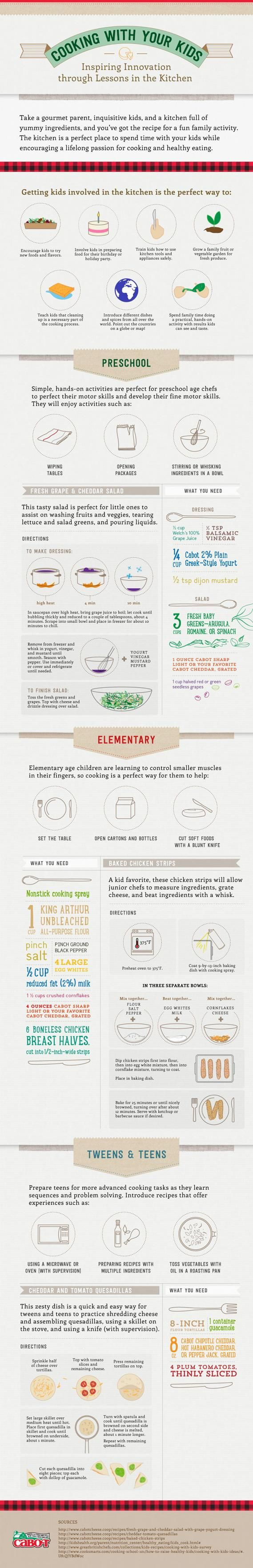 213 best cooking with kids images on pinterest kitchen cooking 213 best cooking with kids images on pinterest kitchen cooking with kids and food robcynllc Choice Image