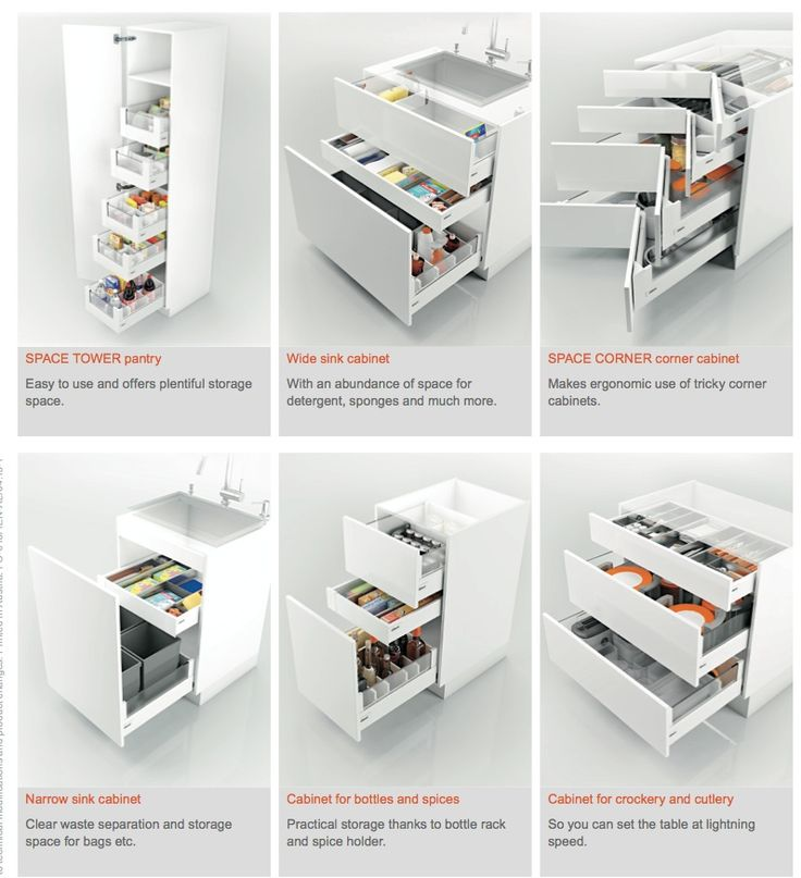 1000 Images About Blum On Pinterest Under Sink Kitchen